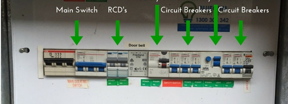 Beautiful Wiring Diagram For 150cc Scooter Big Lifan 125cc Engine Wiring Regular Electric Guitar Jack Wiring Coil Tap Wiring Old Car Alarm Installation Diagram GreenDog Diagrams Wonderful Safety Breaker Switch Gallery   Electrical Circuit ..